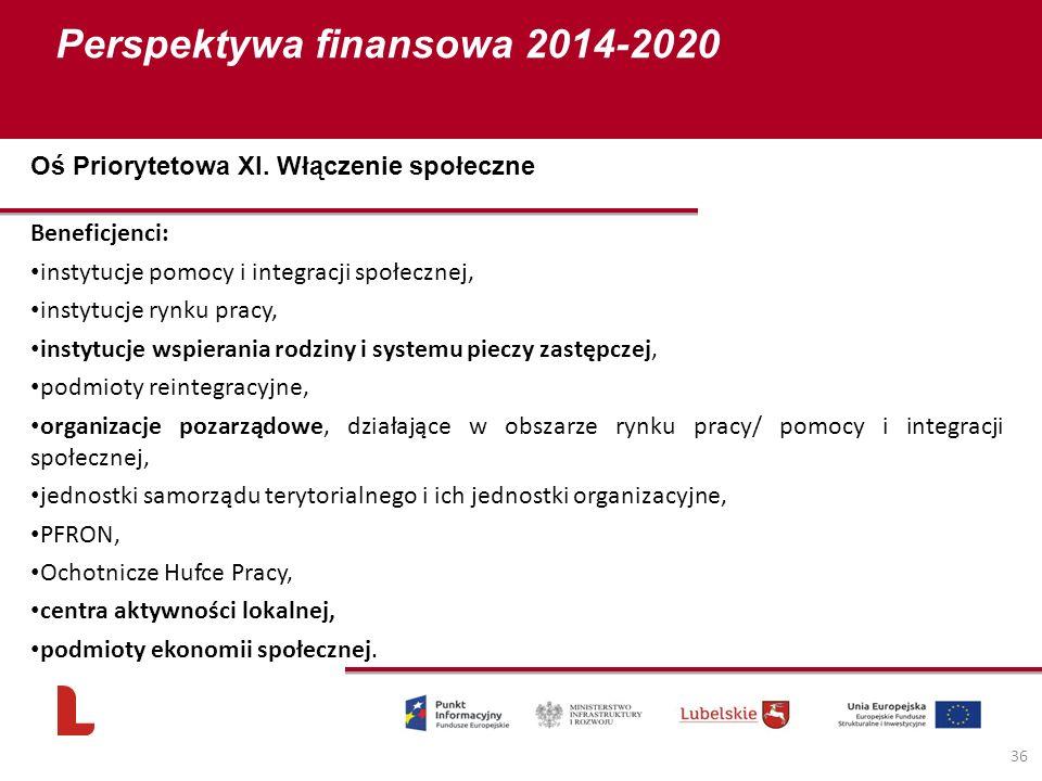 Perspektywa finansowa 2014-2020 36 Beneficjenci: instytucje pomocy i integracji społecznej, instytucje rynku pracy, instytucje wspierania rodziny i sy