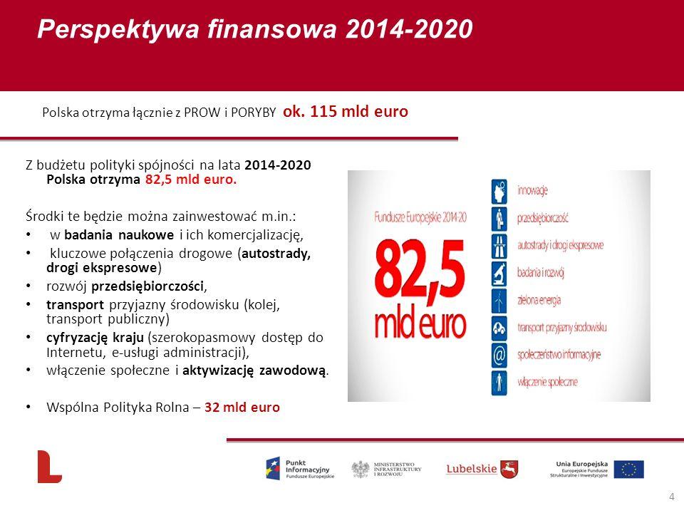 Perspektywa finansowa 2014-2020 4 Z budżetu polityki spójności na lata 2014-2020 Polska otrzyma 82,5 mld euro. Środki te będzie można zainwestować m.i