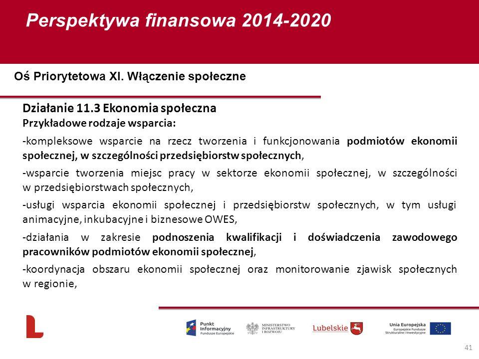 Perspektywa finansowa 2014-2020 41 Działanie 11.3 Ekonomia społeczna Przykładowe rodzaje wsparcia: -kompleksowe wsparcie na rzecz tworzenia i funkcjonowania podmiotów ekonomii społecznej, w szczególności przedsiębiorstw społecznych, -wsparcie tworzenia miejsc pracy w sektorze ekonomii społecznej, w szczególności w przedsiębiorstwach społecznych, -usługi wsparcia ekonomii społecznej i przedsiębiorstw społecznych, w tym usługi animacyjne, inkubacyjne i biznesowe OWES, -działania w zakresie podnoszenia kwalifikacji i doświadczenia zawodowego pracowników podmiotów ekonomii społecznej, -koordynacja obszaru ekonomii społecznej oraz monitorowanie zjawisk społecznych w regionie, Oś Priorytetowa XI.