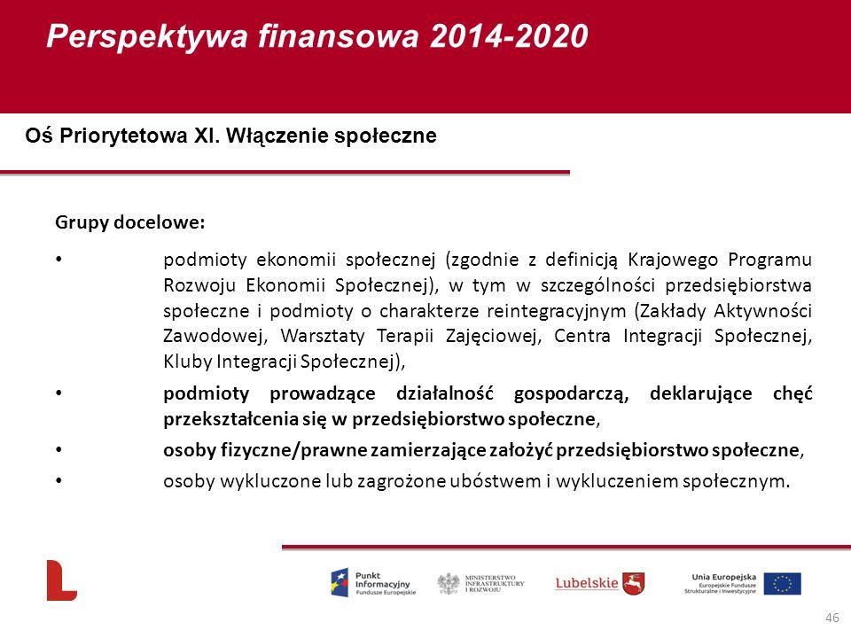 Perspektywa finansowa 2014-2020 46 Grupy docelowe: podmioty ekonomii społecznej (zgodnie z definicją Krajowego Programu Rozwoju Ekonomii Społecznej), w tym w szczególności przedsiębiorstwa społeczne i podmioty o charakterze reintegracyjnym (Zakłady Aktywności Zawodowej, Warsztaty Terapii Zajęciowej, Centra Integracji Społecznej, Kluby Integracji Społecznej), podmioty prowadzące działalność gospodarczą, deklarujące chęć przekształcenia się w przedsiębiorstwo społeczne, osoby fizyczne/prawne zamierzające założyć przedsiębiorstwo społeczne, osoby wykluczone lub zagrożone ubóstwem i wykluczeniem społecznym.