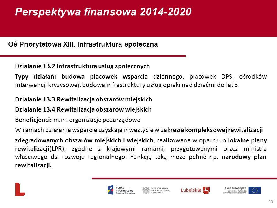 Perspektywa finansowa 2014-2020 49 Działanie 13.2 Infrastruktura usług społecznych Typy działań: budowa placówek wsparcia dziennego, placówek DPS, ośrodków interwencji kryzysowej, budowa infrastruktury usług opieki nad dziećmi do lat 3.
