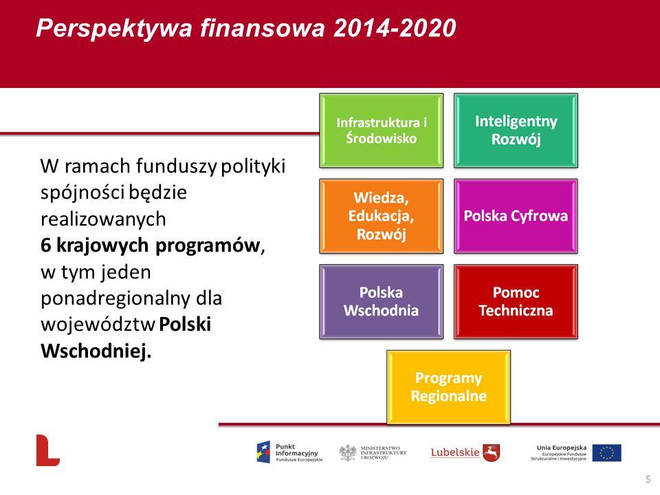 Perspektywa finansowa 2014-2020 5 W ramach funduszy polityki spójności będzie realizowanych 6 krajowych programów, w tym jeden ponadregionalny dla województw Polski Wschodniej.