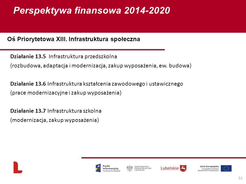 Perspektywa finansowa 2014-2020 51 Działanie 13.5 Infrastruktura przedszkolna (rozbudowa, adaptacja i modernizacja, zakup wyposażenia, ew. budowa) Dzi