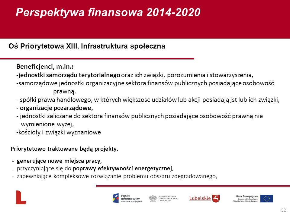 Perspektywa finansowa 2014-2020 52 Beneficjenci, m.in.: -jednostki samorządu terytorialnego oraz ich związki, porozumienia i stowarzyszenia, -samorząd
