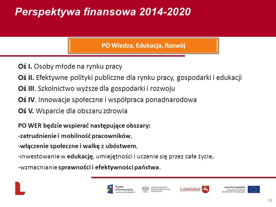 Perspektywa finansowa 2014-2020 58 Oś I. Osoby młode na rynku pracy Oś II. Efektywne polityki publiczne dla rynku pracy, gospodarki i edukacji Oś III.