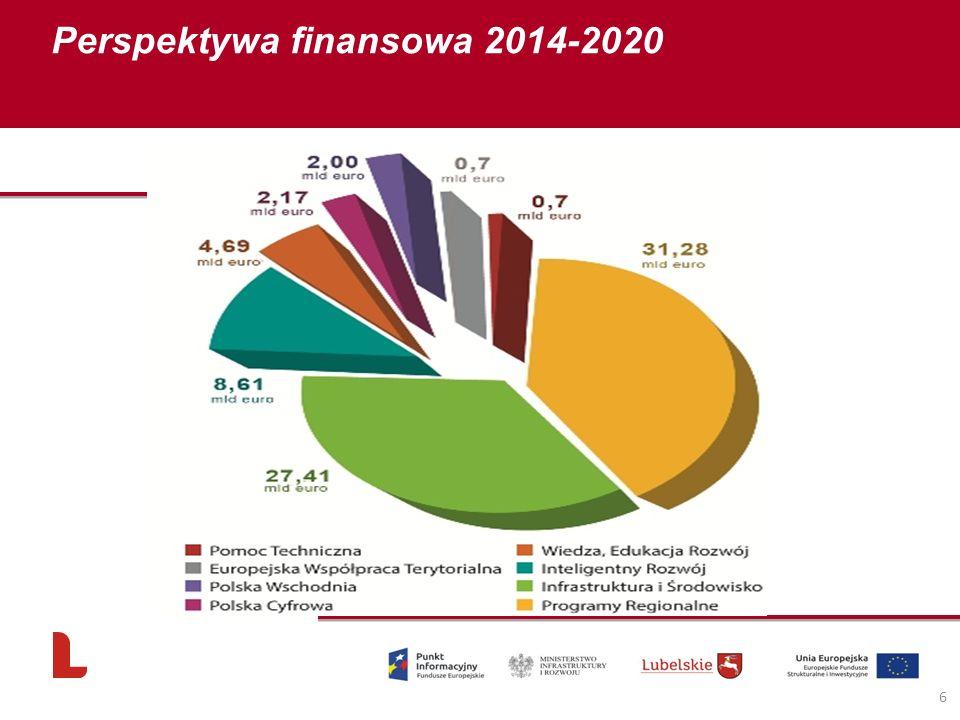 Perspektywa finansowa 2014-2020 6