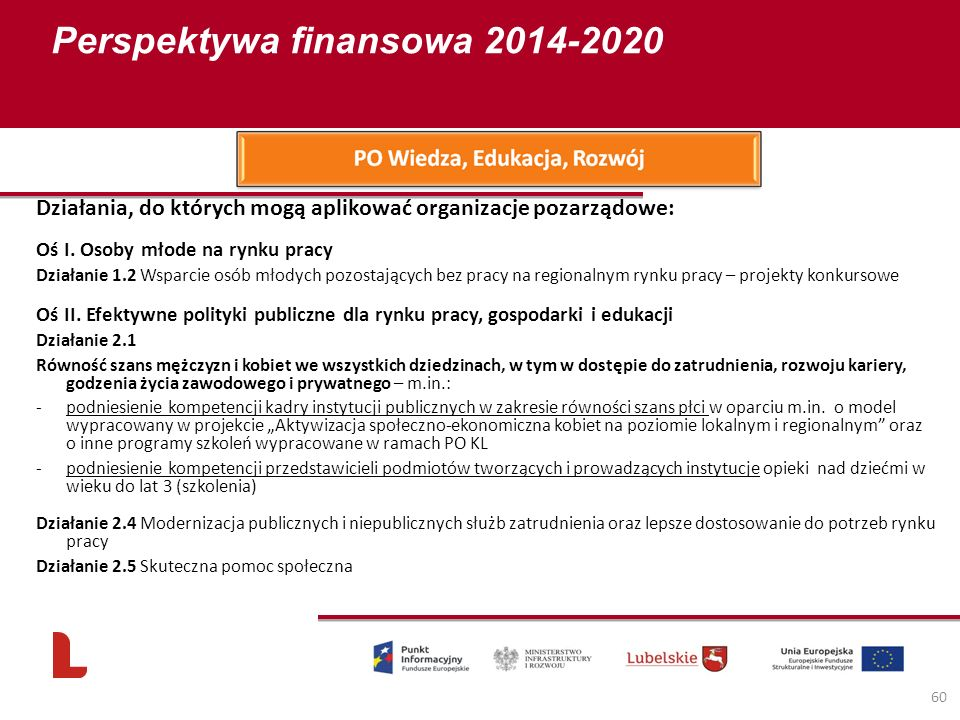 Perspektywa finansowa 2014-2020 60 Działania, do których mogą aplikować organizacje pozarządowe: Oś I. Osoby młode na rynku pracy Działanie 1.2 Wsparc