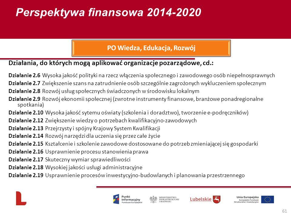 Perspektywa finansowa 2014-2020 61 Działania, do których mogą aplikować organizacje pozarządowe, cd.: Działanie 2.6 Wysoka jakość polityki na rzecz włączenia społecznego i zawodowego osób niepełnosprawnych Działanie 2.7 Zwiększenie szans na zatrudnienie osób szczególnie zagrożonych wykluczeniem społecznym Działanie 2.8 Rozwój usług społecznych świadczonych w środowisku lokalnym Działanie 2.9 Rozwój ekonomii społecznej (zwrotne instrumenty finansowe, branżowe ponadregionalne spotkania) Działanie 2.10 Wysoka jakość sytemu oświaty (szkolenia i doradztwo), tworzenie e-podręczników) Działanie 2.12 Zwiększenie wiedzy o potrzebach kwalifikacyjno-zawodowych Działanie 2.13 Przejrzysty i spójny Krajowy System Kwalifikacji Działanie 2.14 Rozwój narzędzi dla uczenia się przez całe życie Działanie 2.15 Kształcenie i szkolenie zawodowe dostosowane do potrzeb zmieniającej się gospodarki Działanie 2.16 Usprawnienie procesu stanowienia prawa Działanie 2.17 Skuteczny wymiar sprawiedliwości Działanie 2.18 Wysokiej jakości usługi administracyjne Działanie 2.19 Usprawnienie procesów inwestycyjno-budowlanych i planowania przestrzennego