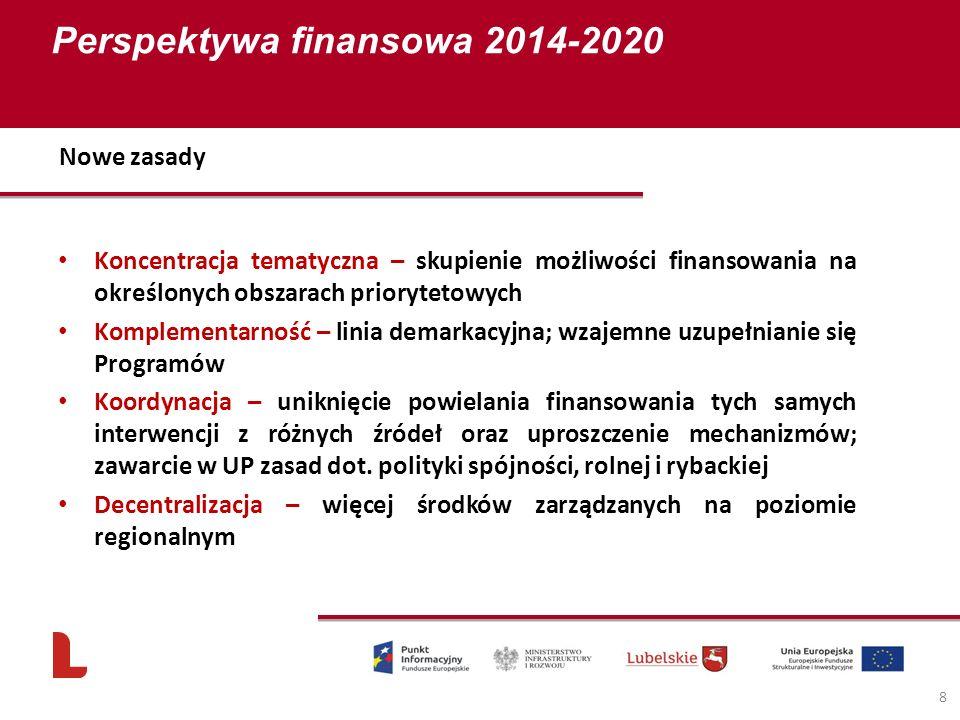 Perspektywa finansowa 2014-2020 8 Koncentracja tematyczna – skupienie możliwości finansowania na określonych obszarach priorytetowych Komplementarność – linia demarkacyjna; wzajemne uzupełnianie się Programów Koordynacja – uniknięcie powielania finansowania tych samych interwencji z różnych źródeł oraz uproszczenie mechanizmów; zawarcie w UP zasad dot.