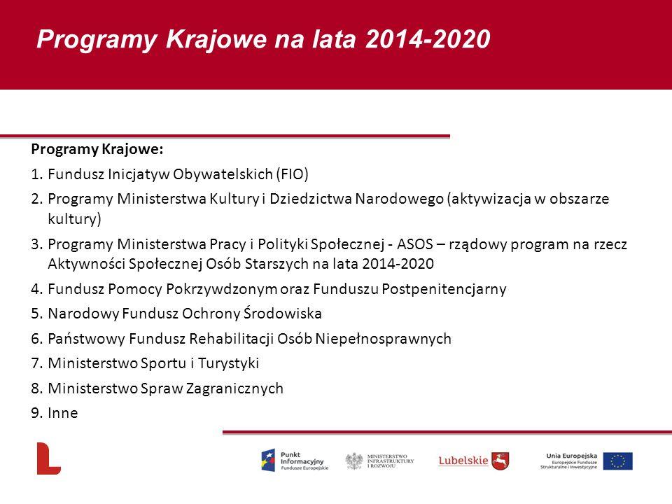 Programy Krajowe: 1.Fundusz Inicjatyw Obywatelskich (FIO) 2.Programy Ministerstwa Kultury i Dziedzictwa Narodowego (aktywizacja w obszarze kultury) 3.