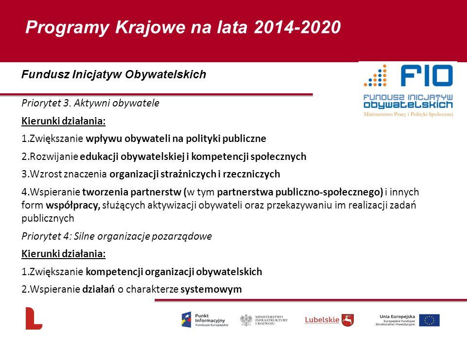 Priorytet 3. Aktywni obywatele Kierunki działania: 1.Zwiększanie wpływu obywateli na polityki publiczne 2.Rozwijanie edukacji obywatelskiej i kompeten