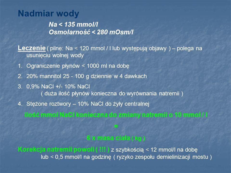 Nadmiar wody Leczenie ( pilne: Na < 120 mmol / l lub występują objawy ) – polega na usunięciu wolnej wody 1.Ograniczenie płynów < 1000 ml na dobę 2.20