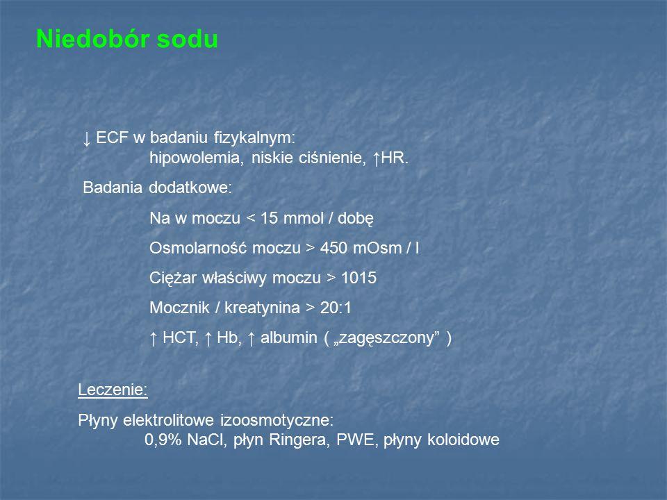 Niedobór sodu ↓ ECF w badaniu fizykalnym: hipowolemia, niskie ciśnienie, ↑HR. Badania dodatkowe: Na w moczu < 15 mmol / dobę Osmolarność moczu > 450 m