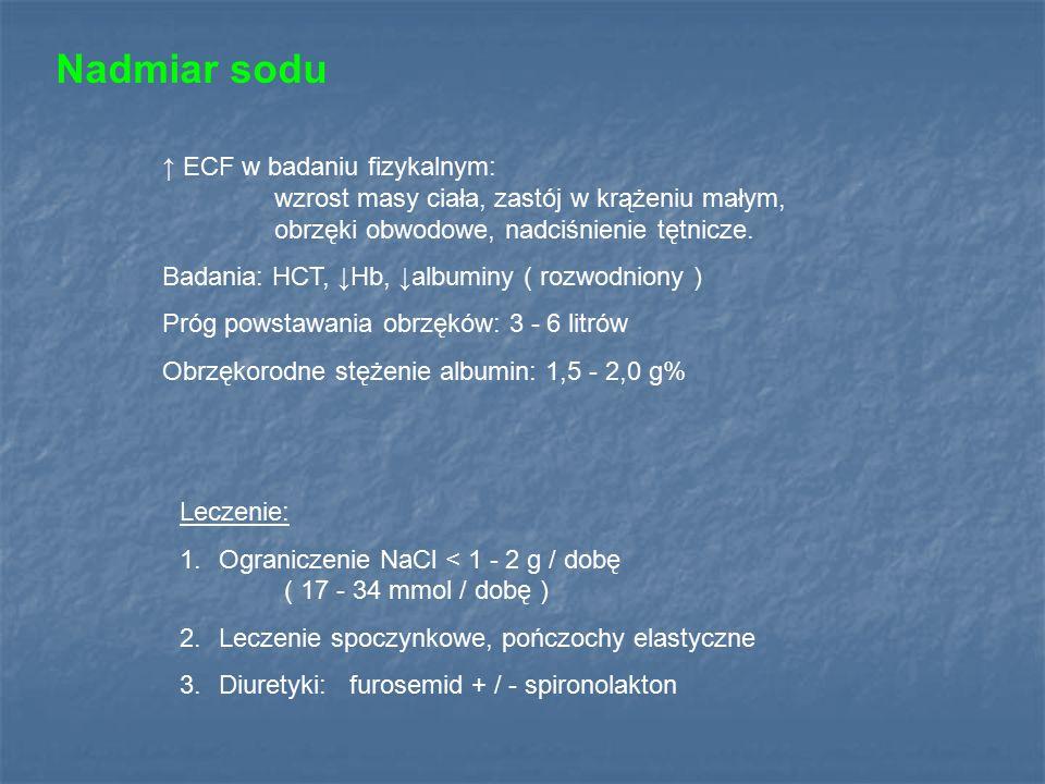Nadmiar sodu ↑ ECF w badaniu fizykalnym: wzrost masy ciała, zastój w krążeniu małym, obrzęki obwodowe, nadciśnienie tętnicze. Badania: HCT, ↓Hb, ↓albu