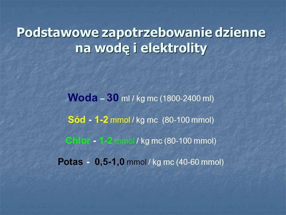 Podstawowe zapotrzebowanie dzienne na wodę i elektrolity Woda – 30 ml / kg mc (1800-2400 ml) Sód - 1-2 mmol / kg mc (80-100 mmol) Chlor - 1-2 mmol / k