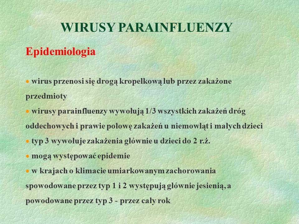 Epidemiologia  wirus przenosi się drogą kropelkową lub przez zakażone przedmioty  wirusy parainfluenzy wywołują 1/3 wszystkich zakażeń dróg oddechow