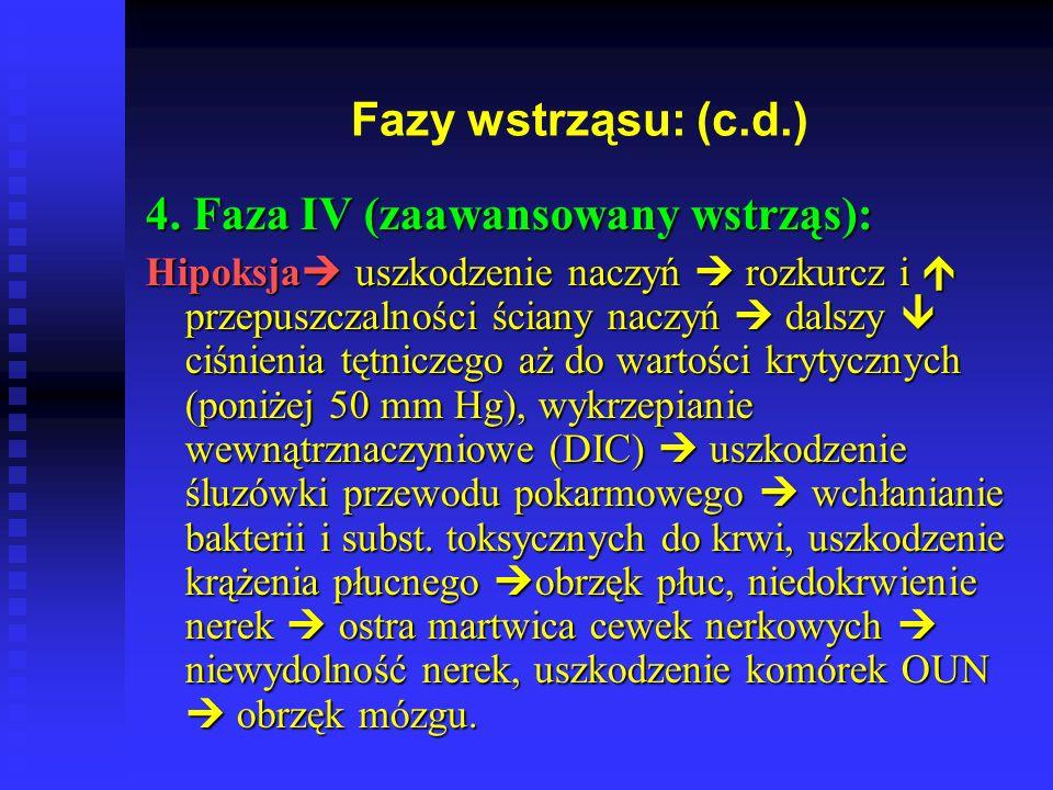 Fazy wstrząsu: (c.d.) 4.