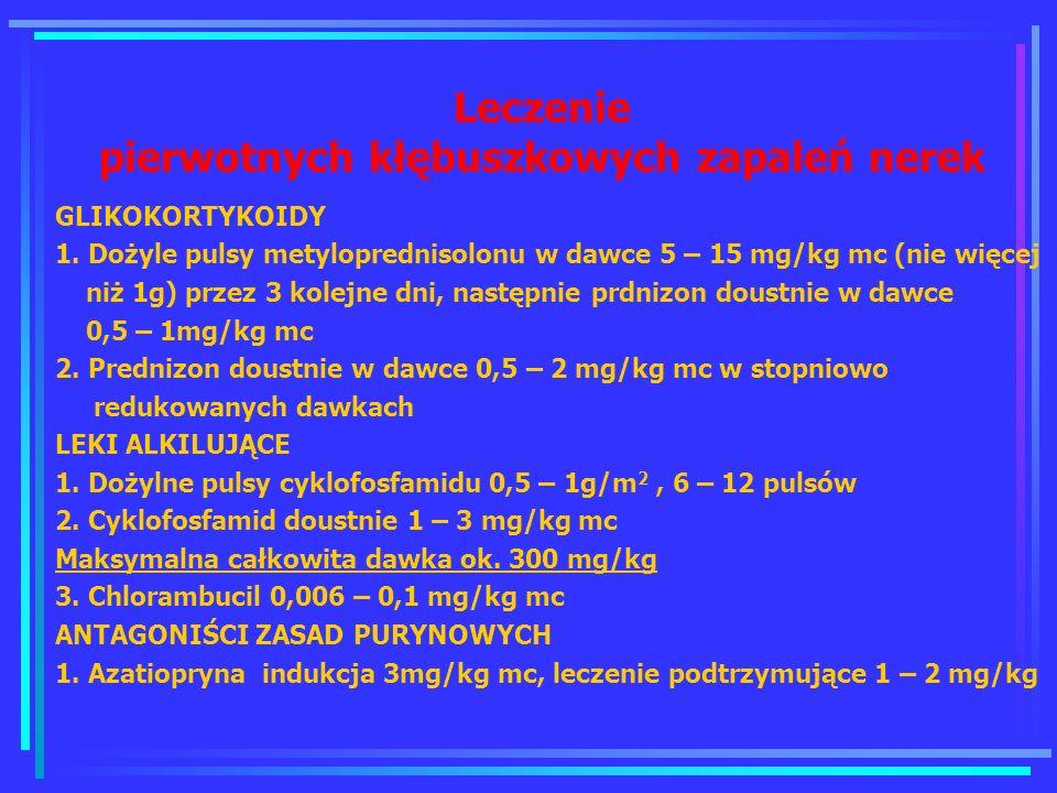 Leczenie pierwotnych kłębuszkowych zapaleń nerek GLIKOKORTYKOIDY 1. Dożyle pulsy metyloprednisolonu w dawce 5 – 15 mg/kg mc (nie więcej niż 1g) przez