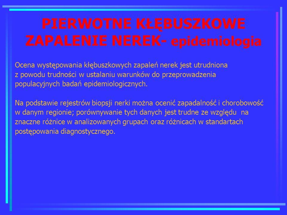 PIERWOTNE KŁĘBUSZKOWE ZAPALENIE NEREK- epidemiologia Ocena występowania kłębuszkowych zapaleń nerek jest utrudniona z powodu trudności w ustalaniu war