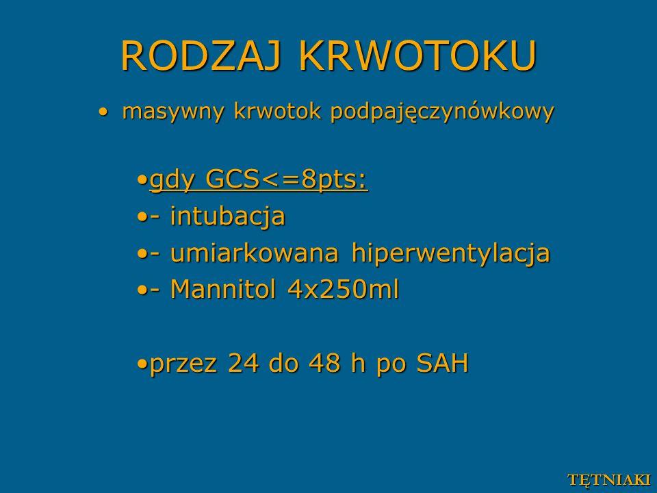 RODZAJ KRWOTOKU masywny krwotok podpajęczynówkowymasywny krwotok podpajęczynówkowy gdy GCS<=8pts:gdy GCS<=8pts: - intubacja- intubacja - umiarkowana hiperwentylacja- umiarkowana hiperwentylacja - Mannitol 4x250ml- Mannitol 4x250ml przez 24 do 48 h po SAHprzez 24 do 48 h po SAH TĘTNIAKI