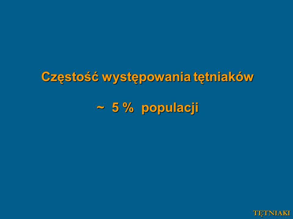 Częstość występowania tętniaków ~ 5 % populacji TĘTNIAKI