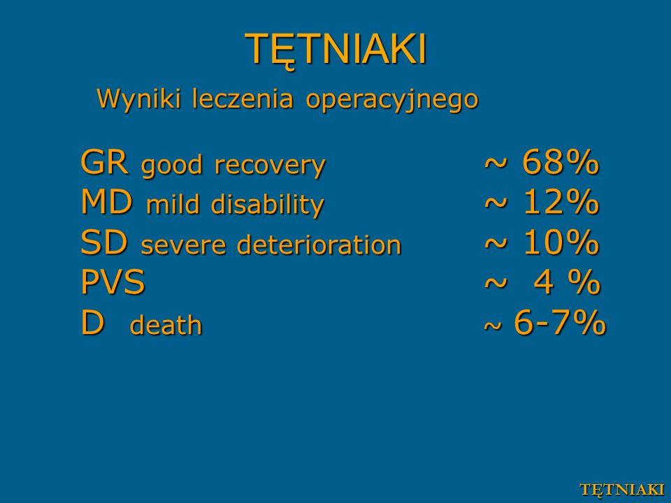 TĘTNIAKI Wyniki leczenia operacyjnego GR good recovery ~ 68% MD mild disability ~ 12% SD severe deterioration ~ 10% PVS~ 4 % D death~ 6-7% TĘTNIAKI