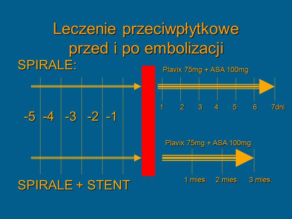 Leczenie przeciwpłytkowe przed i po embolizacji SPIRALE: -5 -4 -3 -2 -1 SPIRALE + STENT Plavix 75mg + ASA 100mg 1 2 3 4 5 6 7dni 1 mies. 2 mies. 3 mie