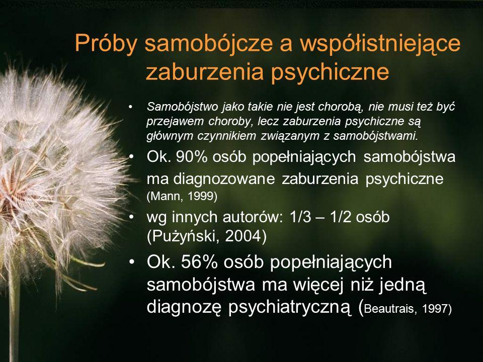 Próby samobójcze a współistniejące zaburzenia psychiczne Samobójstwo jako takie nie jest chorobą, nie musi też być przejawem choroby, lecz zaburzenia