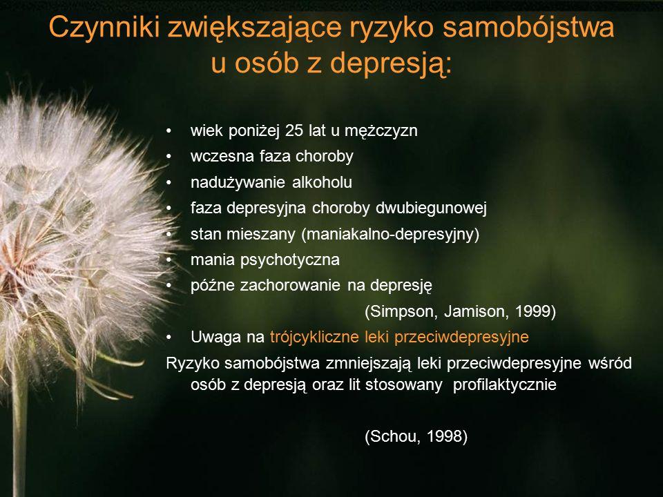 Czynniki zwiększające ryzyko samobójstwa u osób z depresją: wiek poniżej 25 lat u mężczyzn wczesna faza choroby nadużywanie alkoholu faza depresyjna choroby dwubiegunowej stan mieszany (maniakalno-depresyjny) mania psychotyczna późne zachorowanie na depresję (Simpson, Jamison, 1999) Uwaga na trójcykliczne leki przeciwdepresyjne Ryzyko samobójstwa zmniejszają leki przeciwdepresyjne wśród osób z depresją oraz lit stosowany profilaktycznie (Schou, 1998)