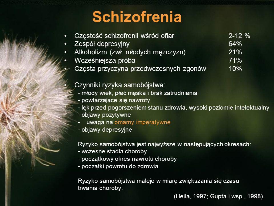 Schizofrenia Częstość schizofrenii wśród ofiar 2-12 % Zespół depresyjny 64% Alkoholizm (zwł.