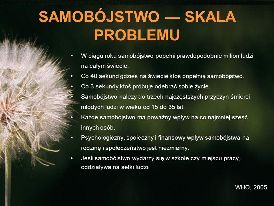 SAMOBÓJSTWO — SKALA PROBLEMU W ciągu roku samobójstwo popełni prawdopodobnie milion ludzi na całym świecie. Co 40 sekund gdzieś na świecie ktoś popełn