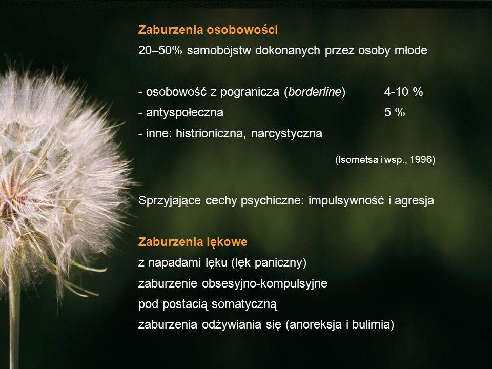 Zaburzenia osobowości 20–50% samobójstw dokonanych przez osoby młode - osobowość z pogranicza (borderline) 4-10 % - antyspołeczna 5 % - inne: histrioniczna, narcystyczna (Isometsa i wsp., 1996) Sprzyjające cechy psychiczne: impulsywność i agresja Zaburzenia lękowe z napadami lęku (lęk paniczny) zaburzenie obsesyjno-kompulsyjne pod postacią somatyczną zaburzenia odżywiania się (anoreksja i bulimia)