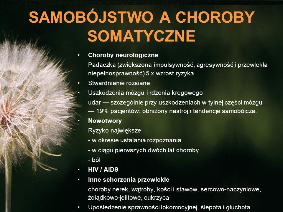 SAMOBÓJSTWO A CHOROBY SOMATYCZNE Choroby neurologiczne Padaczka (zwiększona impulsywność, agresywność i przewlekła niepełnosprawność) 5 x wzrost ryzyk