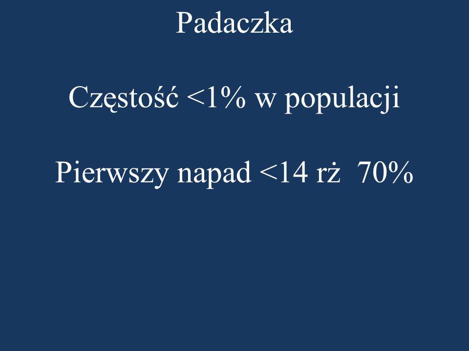 Padaczka Częstość <1% w populacji Pierwszy napad <14 rż 70%