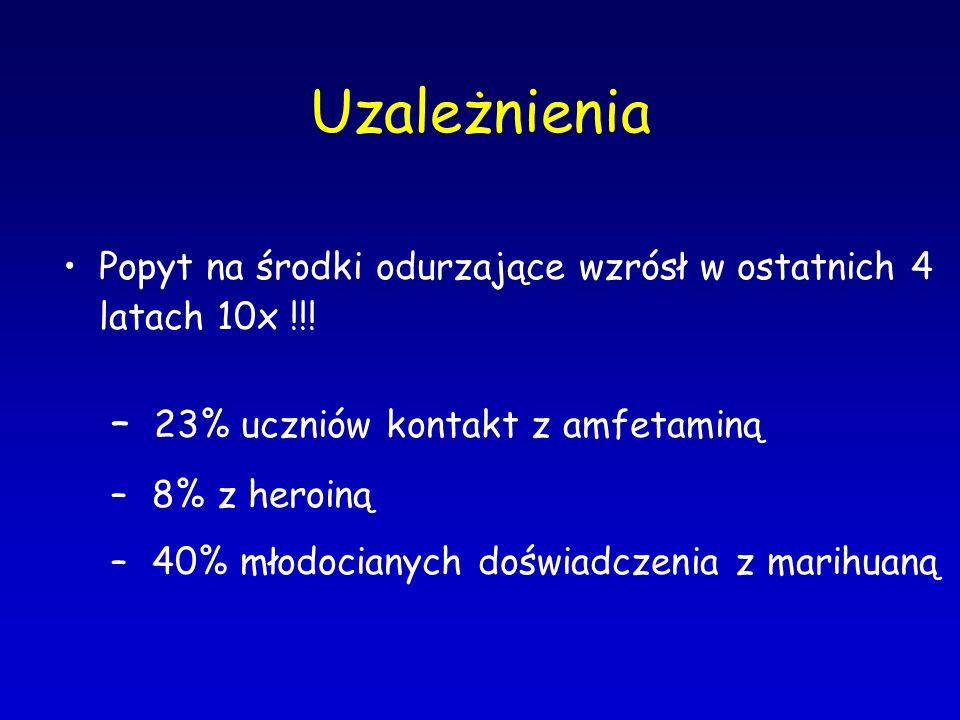 Czynniki ryzyka Czynniki dziedziczne 20-70% –wielogenowe (wszystkie chromosomy z wyjątkiem Y) Czynniki nabyte –dieta –niska aktywność fizyczna –stres i zaburzenia emocjonalne –leki (sterydy, p-depresyjne, neuroleptyki, B-blokery, insulina) –uszkodzenie podwzgórza –niska masa urodzeniowa