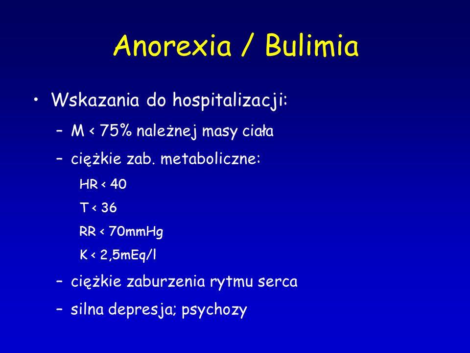 Anorexia / Bulimia Wskazania do hospitalizacji: –M < 75% należnej masy ciała –ciężkie zab. metaboliczne: HR < 40 T < 36 RR < 70mmHg K < 2,5mEq/l –cięż