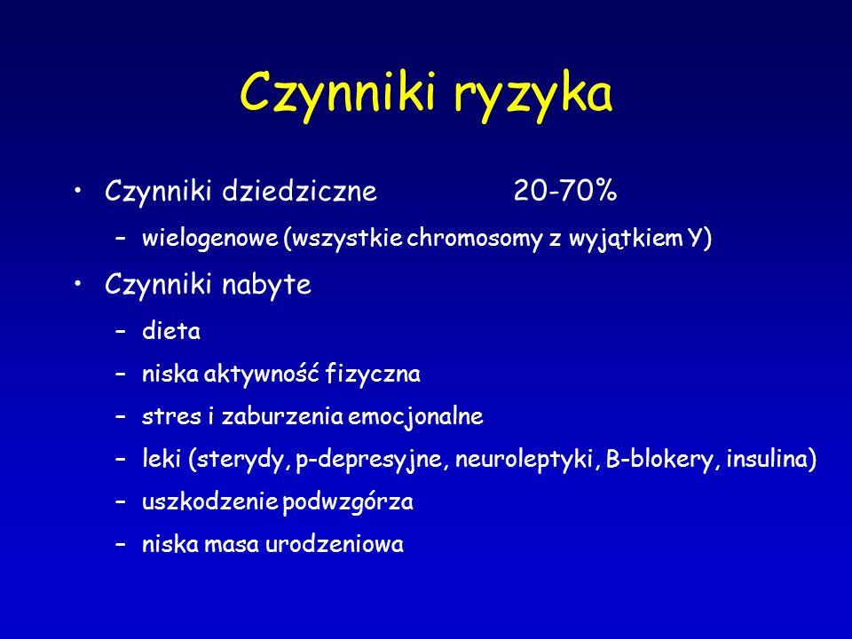 Czynniki ryzyka Czynniki dziedziczne 20-70% –wielogenowe (wszystkie chromosomy z wyjątkiem Y) Czynniki nabyte –dieta –niska aktywność fizyczna –stres