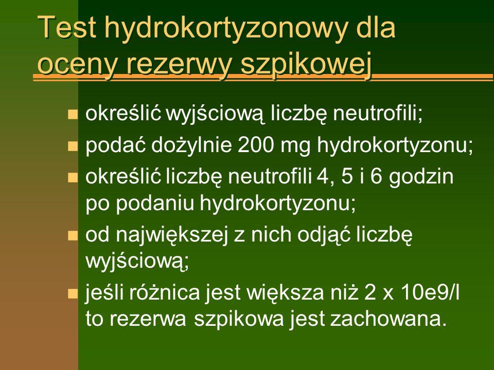 Test hydrokortyzonowy dla oceny rezerwy szpikowej n określić wyjściową liczbę neutrofili; n podać dożylnie 200 mg hydrokortyzonu; n określić liczbę neutrofili 4, 5 i 6 godzin po podaniu hydrokortyzonu; n od największej z nich odjąć liczbę wyjściową; n jeśli różnica jest większa niż 2 x 10e9/l to rezerwa szpikowa jest zachowana.