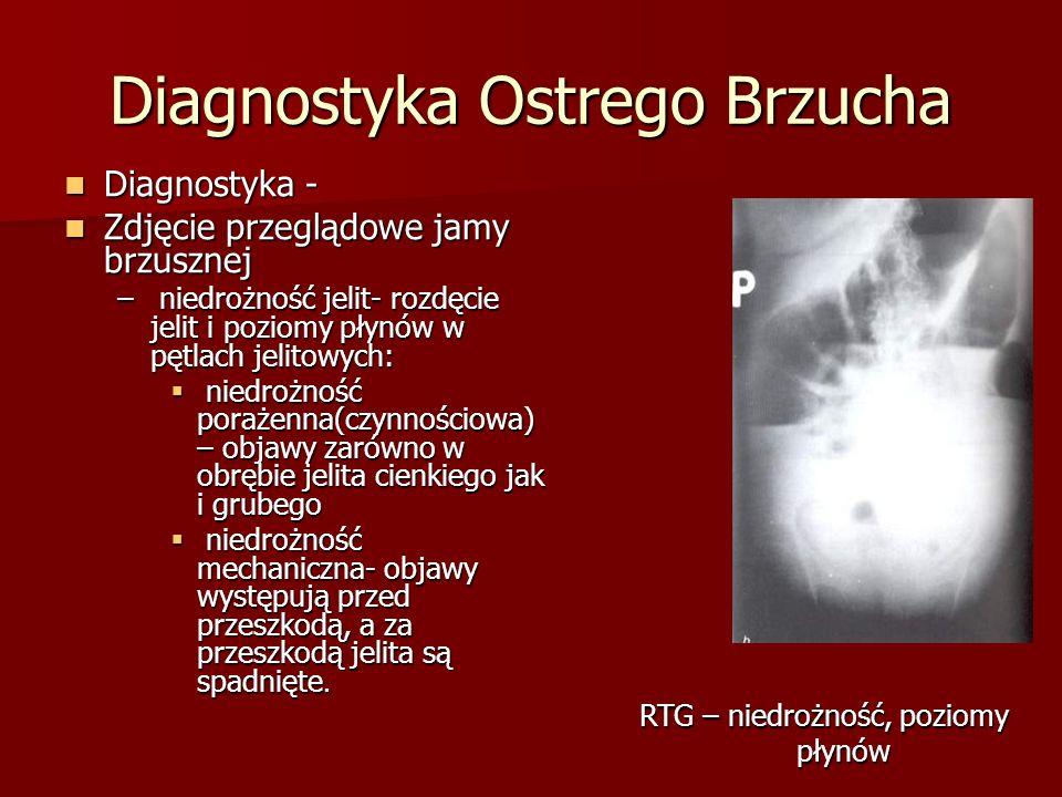Diagnostyka Ostrego Brzucha Diagnostyka - Diagnostyka - Zdjęcie przeglądowe jamy brzusznej Zdjęcie przeglądowe jamy brzusznej – niedrożność jelit- rozdęcie jelit i poziomy płynów w pętlach jelitowych:  niedrożność porażenna(czynnościowa) – objawy zarówno w obrębie jelita cienkiego jak i grubego  niedrożność mechaniczna- objawy występują przed przeszkodą, a za przeszkodą jelita są spadnięte.