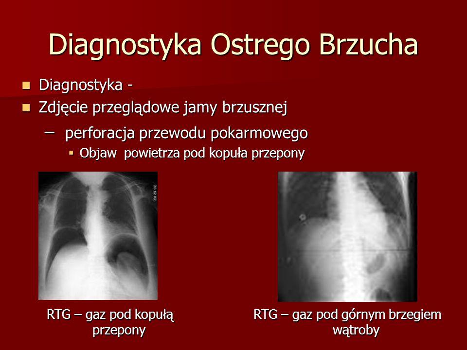 Diagnostyka Ostrego Brzucha Diagnostyka - Diagnostyka - Zdjęcie przeglądowe jamy brzusznej Zdjęcie przeglądowe jamy brzusznej – perforacja przewodu pokarmowego  Objaw powietrza pod kopuła przepony RTG – gaz pod górnym brzegiem wątroby RTG – gaz pod kopułą przepony