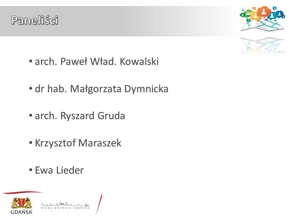 arch. Paweł Wład. Kowalski dr hab. Małgorzata Dymnicka arch.
