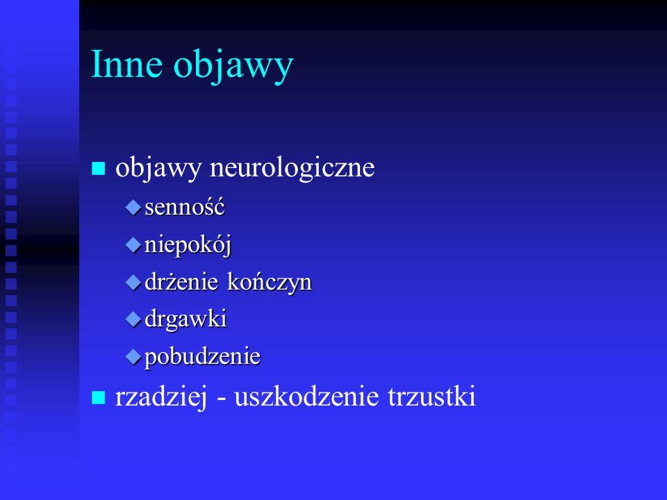 Inne objawy n n objawy neurologiczne u senność u niepokój u drżenie kończyn u drgawki u pobudzenie n n rzadziej - uszkodzenie trzustki