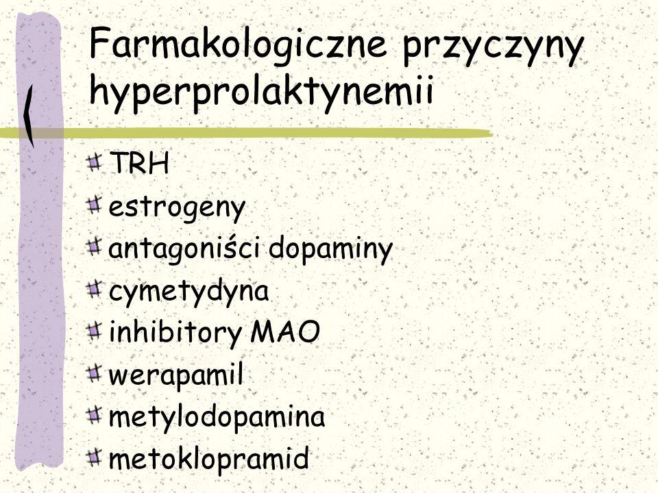 Farmakologiczne przyczyny hyperprolaktynemii TRH estrogeny antagoniści dopaminy cymetydyna inhibitory MAO werapamil metylodopamina metoklopramid