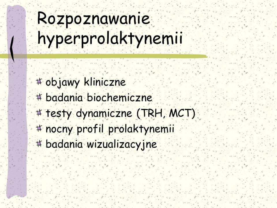 Rozpoznawanie hyperprolaktynemii objawy kliniczne badania biochemiczne testy dynamiczne (TRH, MCT) nocny profil prolaktynemii badania wizualizacyjne
