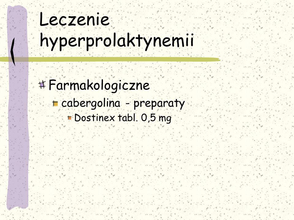 Leczenie hyperprolaktynemii Farmakologiczne cabergolina - preparaty Dostinex tabl. 0,5 mg