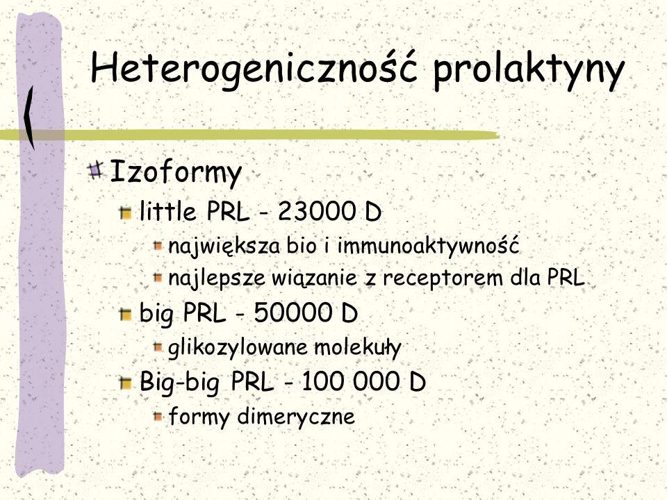 Heterogeniczność prolaktyny Izoformy little PRL - 23000 D największa bio i immunoaktywność najlepsze wiązanie z receptorem dla PRL big PRL - 50000 D glikozylowane molekuły Big-big PRL - 100 000 D formy dimeryczne