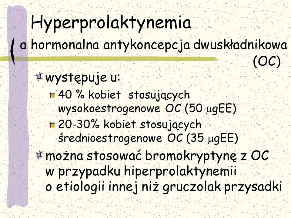Hyperprolaktynemia a hormonalna antykoncepcja dwuskładnikowa (OC) występuje u: 40 % kobiet stosujących wysokoestrogenowe OC (50  gEE) 20-30% kobiet stosujących średnioestrogenowe OC (35  gEE) można stosować bromokryptynę z OC w przypadku hiperprolaktynemii o etiologii innej niż gruczolak przysadki