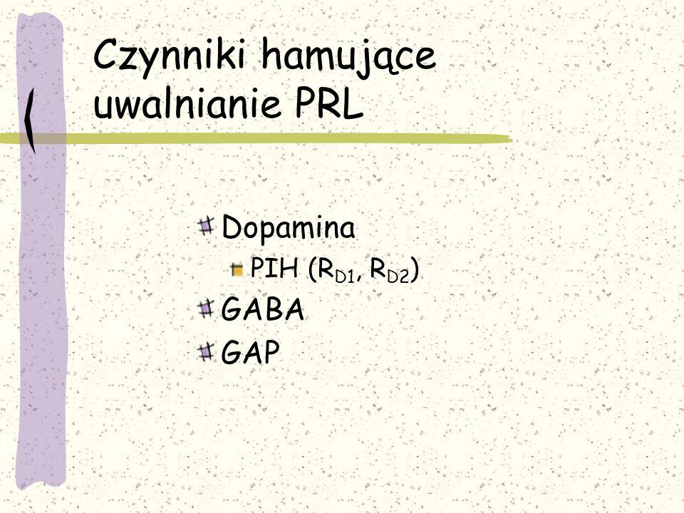 Czynniki hamujące uwalnianie PRL Dopamina PIH (R D1, R D2 ) GABA GAP