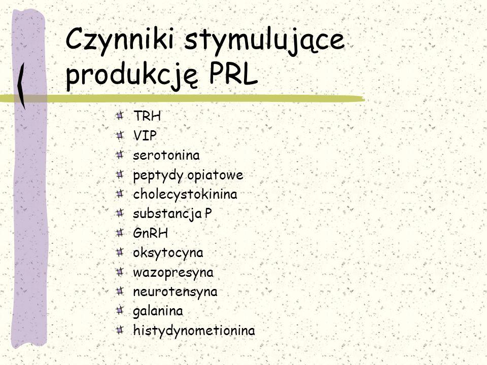 Czynniki stymulujące produkcję PRL TRH VIP serotonina peptydy opiatowe cholecystokinina substancja P GnRH oksytocyna wazopresyna neurotensyna galanina histydynometionina