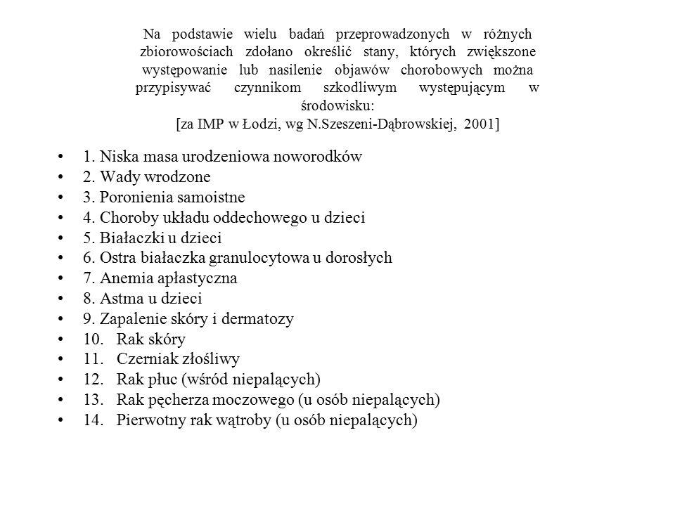 Na podstawie wielu badań przeprowadzonych w różnych zbiorowościach zdołano określić stany, których zwiększone występowanie lub nasilenie objawów chorobowych można przypisywać czynnikom szkodliwym występującym w środowisku: [za IMP w Łodzi, wg N.Szeszeni-Dąbrowskiej, 2001] 1.